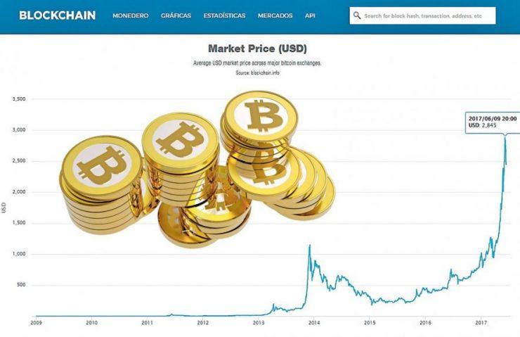 wallet blockchain.info