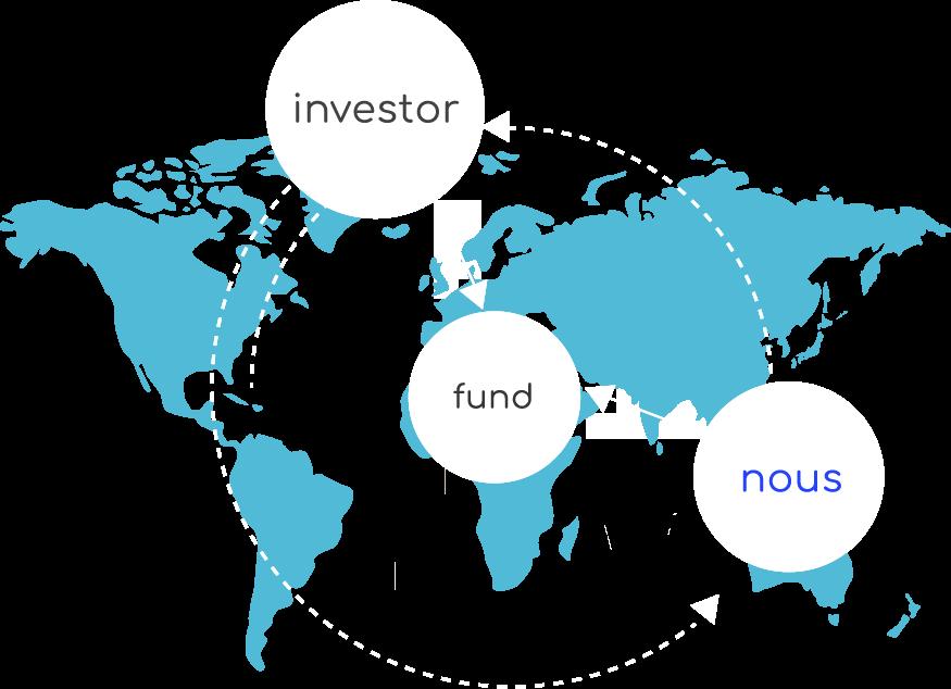 Nous inversion blockchain