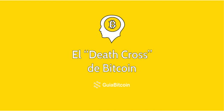 Death-Cross-Bitcoin